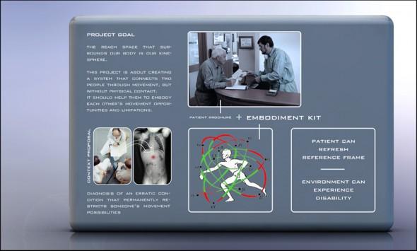 embodiment kit concept